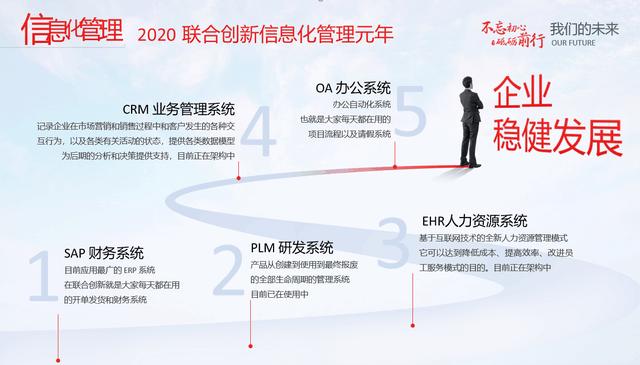 联合创新SAP项目正式启动 图1