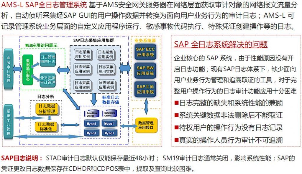 SAP 日志堡垒机安全管理系统