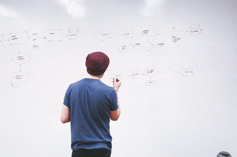 从中外ERP软件的差异看企业管理理念异同 图0