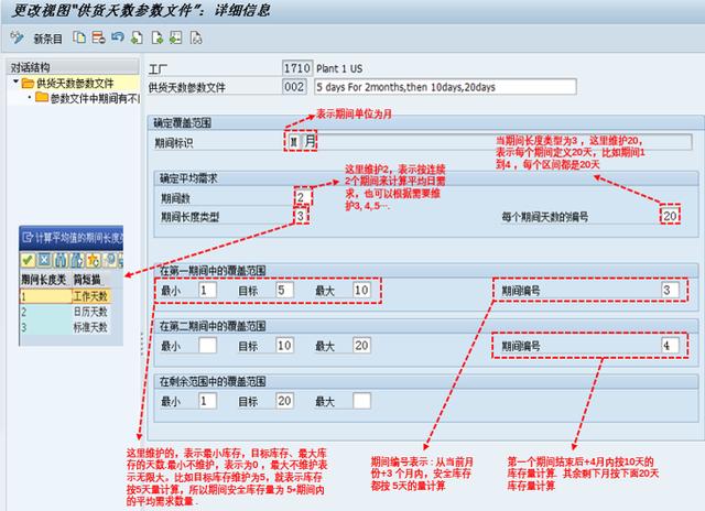 SAP动态安全库存的概念、计算逻辑及配置详解 图4