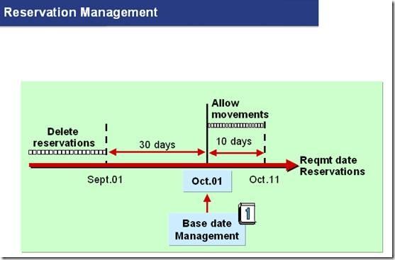 MM 预留的详细运用 图12