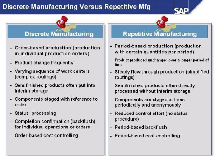 生产模式是MTO还是MTS OR ETO,它们又什么区别? 图2