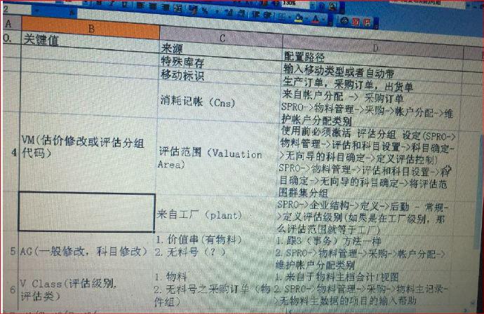 物料自动科目确定原理-MM原创 图6