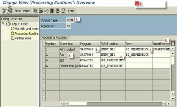 SAP MM模块:如何查找PO采购订单配置的打印form 图14