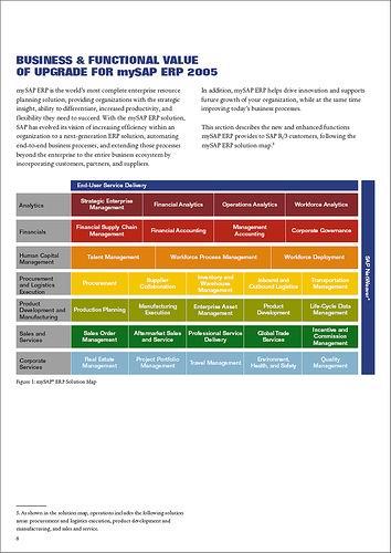 SAP产品概念及版本简介 图2