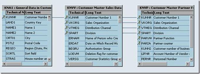SAP SD 小结 图10