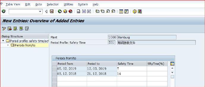 SAP 动态安全库存其中动态时间应用 图2