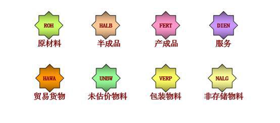SAP软件 物料类型是什么? 图2