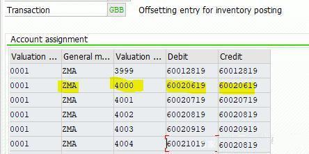 SAP采购订单科目分配类别P与Q解析 图10