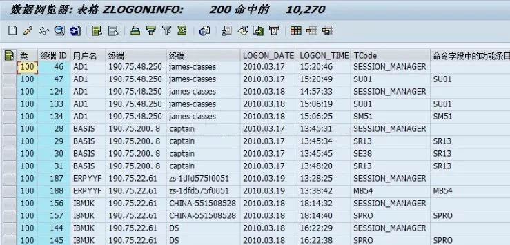 SAP系统中用户登陆IP主机名及使用事物代码的审计日志记录增强  图1