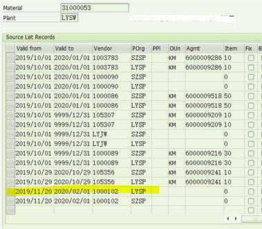 SAP MM ME57界面看到的供应源跟Source List主数据不一致? 图2