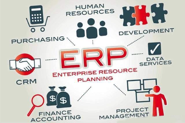 赛锐信息:跨境电商ERP有何推荐?为何首选SAP?