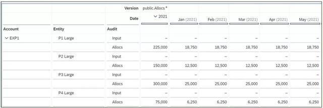 赛锐信息 SAP分析|分摊系列二:使用覆盖维进行分摊 图7