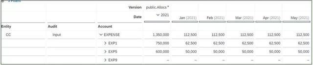 赛锐信息 SAP分析|分摊系列二:使用覆盖维进行分摊 图4