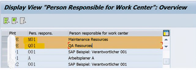 SAP PM 初级系列5 - 工作中心相关的配置 图2