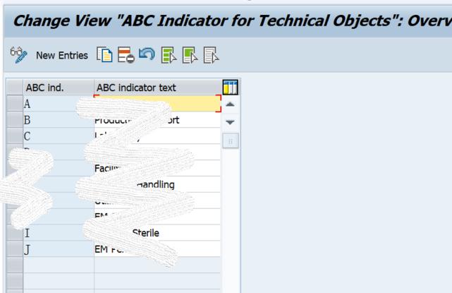SAP PM 初级系列3 - 主数据相关的基础设置  图15