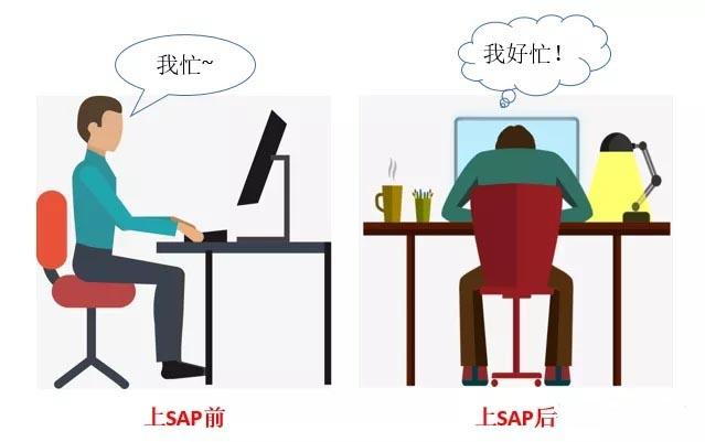SAP License:用户说上SAP就是忽悠,作为SAP顾问该怎么回复? 图4