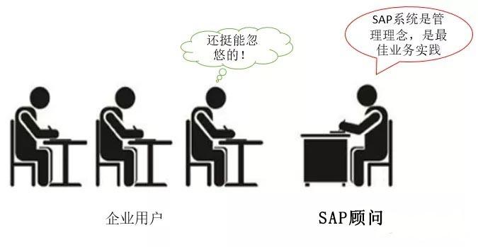SAP License:用户说上SAP就是忽悠,作为SAP顾问该怎么回复? 图1