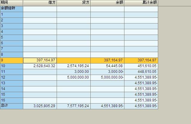 SAP License:SAP中的凭证查询、科目余额表及分类账详解 图3