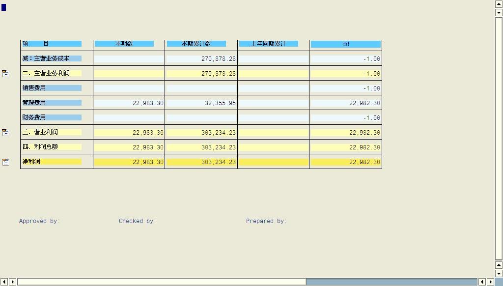 SAP License:SAP中的报表利器Report Painter 图6