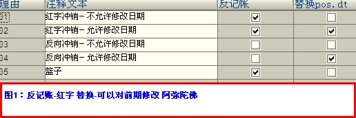 SAP License:玩转SAP中的凭证冲销 图2
