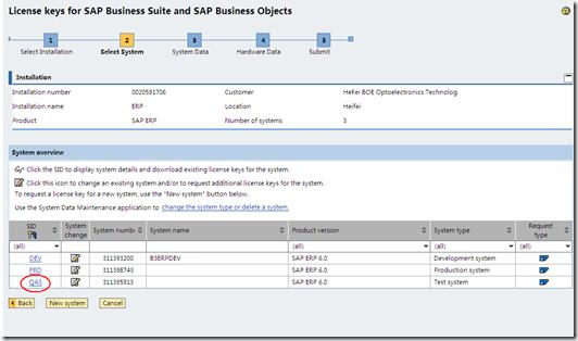 SAP License:如何获得ERP系统永久License