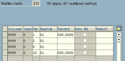 SAP License:SAP低值易耗品管理 图2