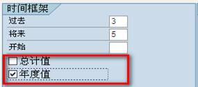 SAP License:PS-七日通-第二通-预算管理 图6