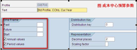 SAP License:CO第二夜-成本中心会计 图10