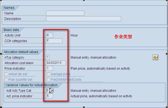 SAP License:CO第二夜-成本中心会计 图2