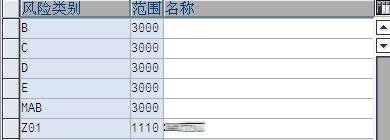 SAP License:SD-信用控制 图5