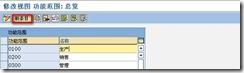 SAP自学指南:案例公司的SAP实现(二) 图2