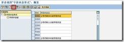 SAP自学指南:案例公司的SAP实现(二) 图3