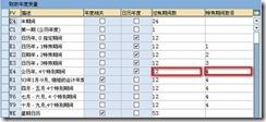 SAP自学指南:案例公司的SAP实现(二) 图5