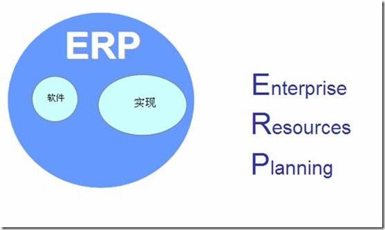 SAP License:什么是ERP、SAP? 图2