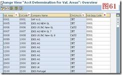 SAP License:简谈SAP软件与国产软件的几点区别 图44