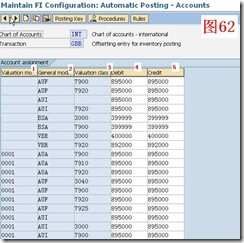 SAP License:简谈SAP软件与国产软件的几点区别 图45