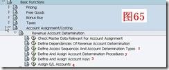 SAP License:对销售模块的几点认识 图47
