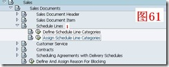 SAP License:对销售模块的几点认识 图43