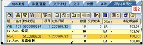 "SAP License:PO中""最终发票""的应用与理解 图3"