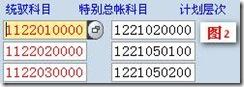 SAP License:统驭科目的集成修改 图3