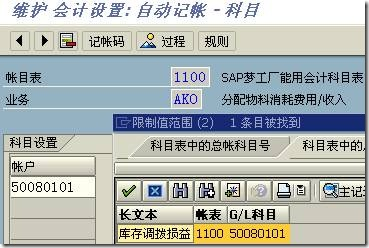 SAP License:供应商寄售业务(合作伙伴不存在修改 443消息号) 图1