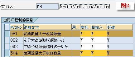 SAP License:GR/IR和暂估入库设计思路的简单对比